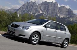 Toyota отзывает свыше 2,2 млн автомобилей