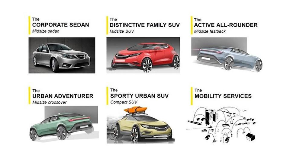 На автомобильном рынке появится новая шведская марка