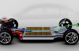 Рынку аккумуляторов для электромобилей предсказали взрывной рост