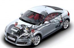 Компания avtoexpert.pro: автомобильная экспертиза на выгодных условиях