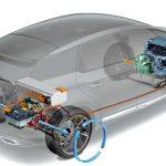 Комплекты для преобразования автомобиля в гибрид