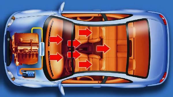 Выбираем предпусковой подогреватель для автомобиля