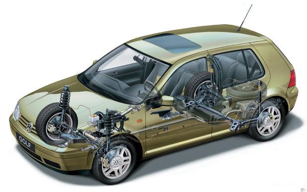 Запчасти подвески и трансмиссии Volkswagen